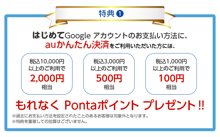 はじめてGoogle Playのお支払い方法にauかんたん決済を設定した方にもれなく 初回限定特典① 10,000円(税込)以上のご利用で2,000円分、3,000円(税込)以上のご利用で500円分、1,000円(税込)以上のご利用で100円分 Ponta ポイントプレゼント