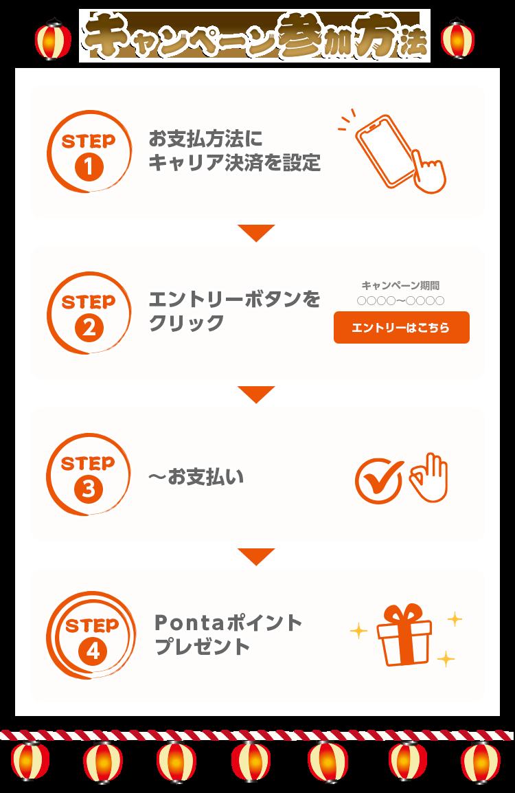キャンペーン参加方法 STEP1 エントリーボタンをクリック、STEP2 Google Play でauかんたん決済を使ってお支払い、STEP3 Pontaポイントプレゼント