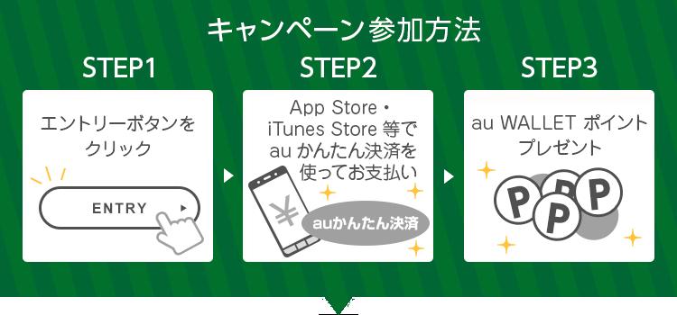 キャンペーン参加方法 STEP1 エントリーボタンをクリック、STEP2 App Store・iTunes Store等でauかんたん決済を使ってお支払い、STEP3 au WALLET ポイントプレゼント
